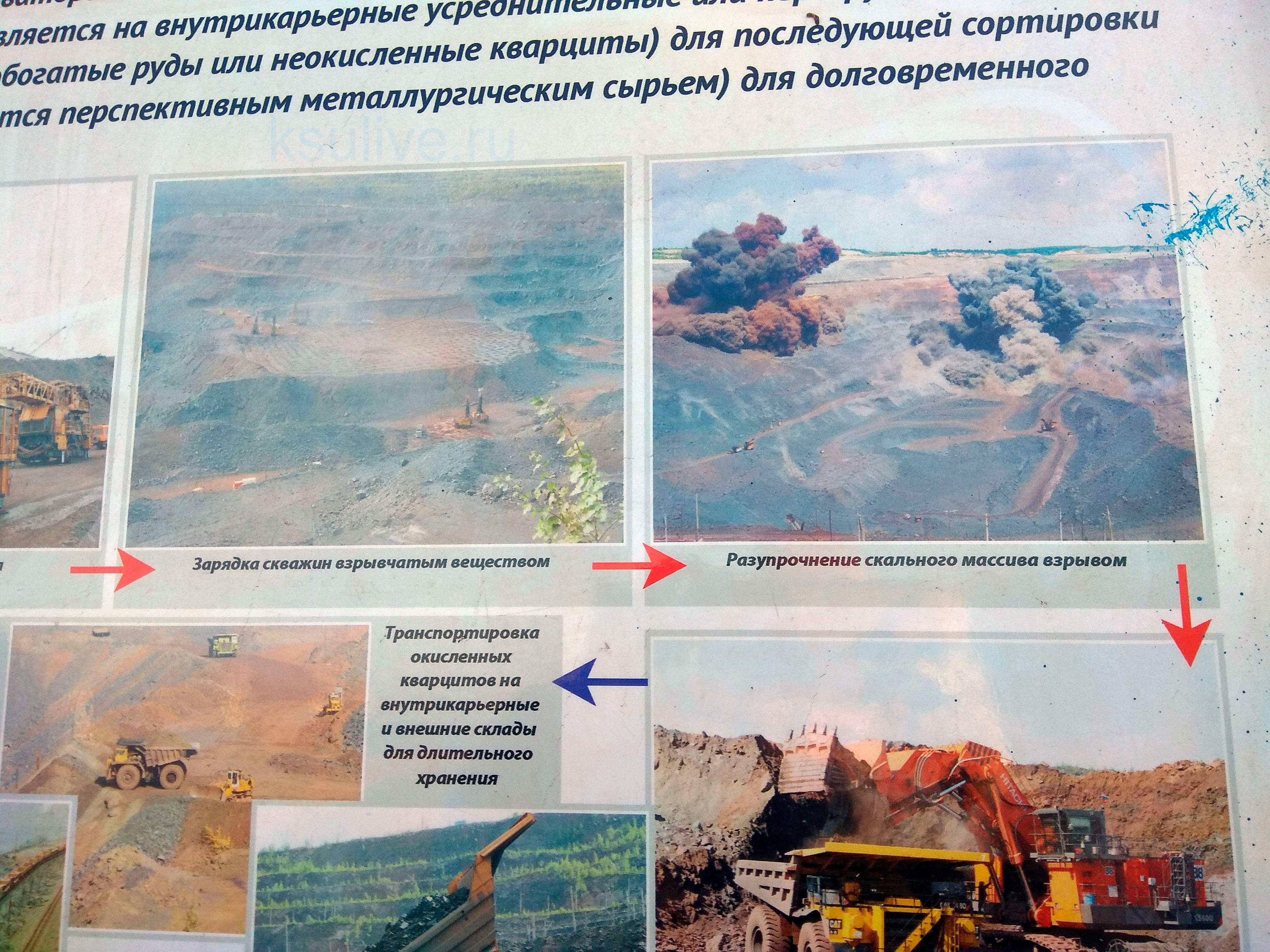 добыча железной руды взрывом