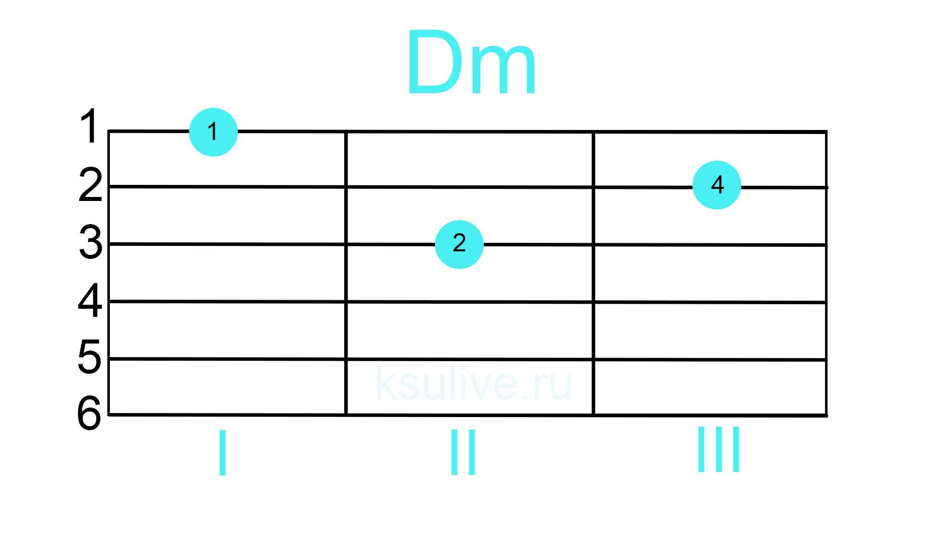 аккорд ре минор Dm