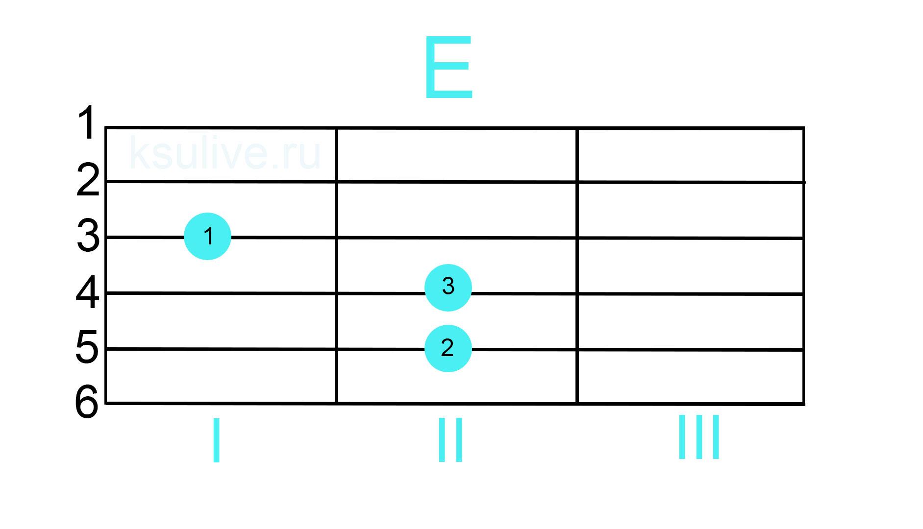 аккорд ми мажор E