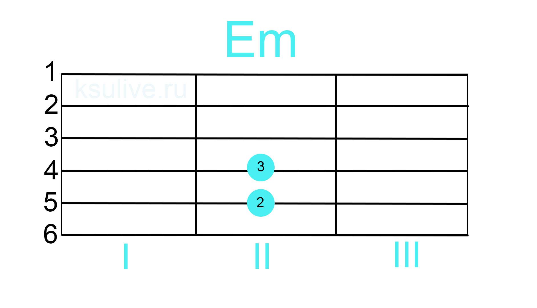 аккорд ми минор Em