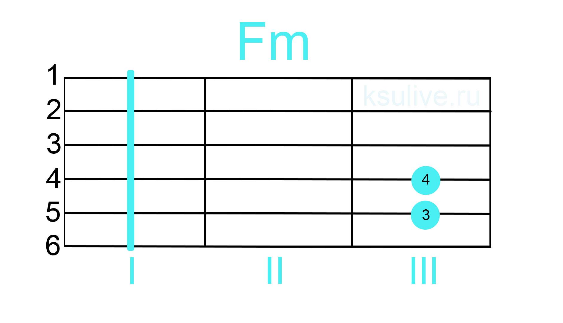 аккорд фа минор Fm