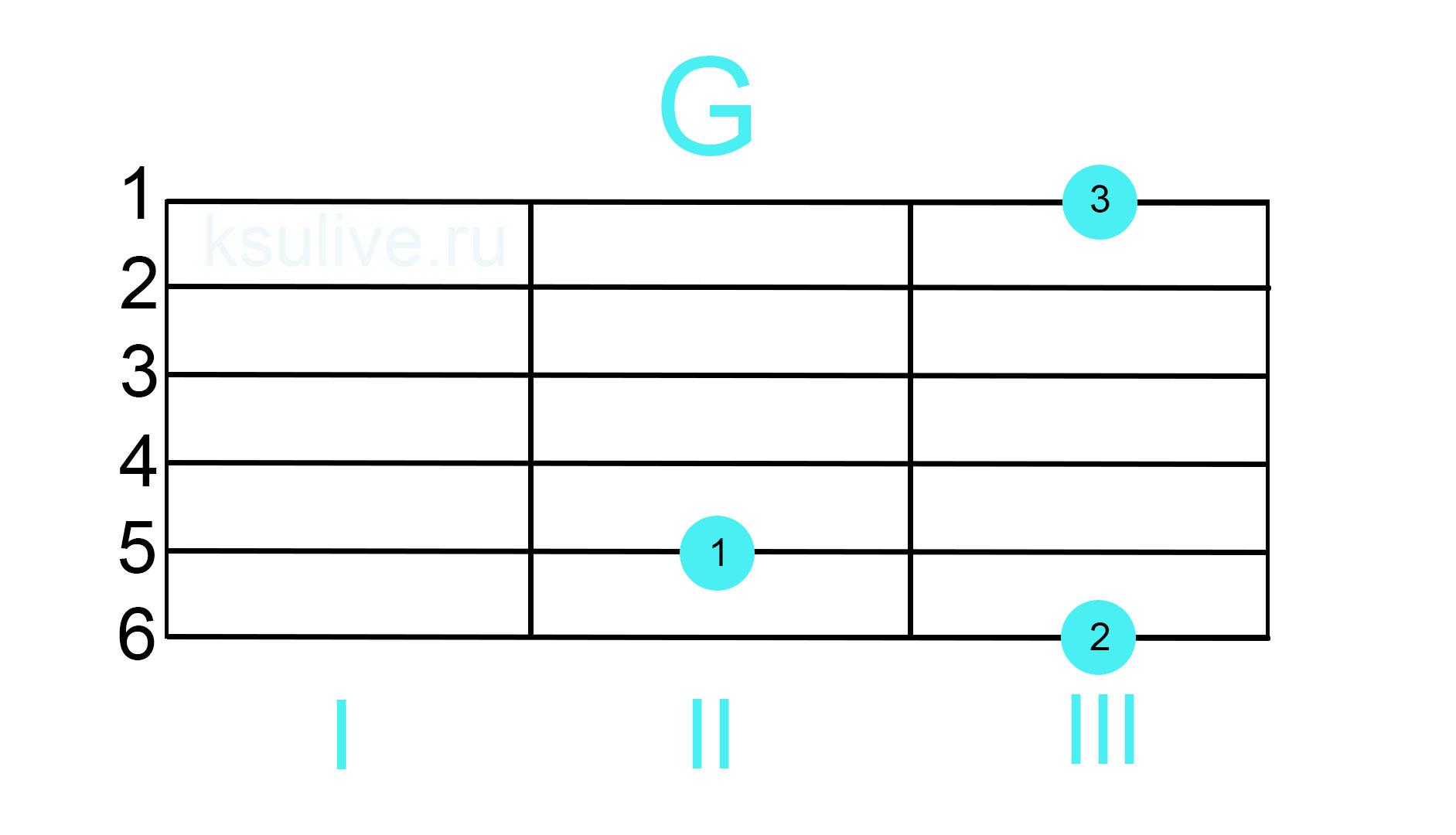 аккорд соль мажор G