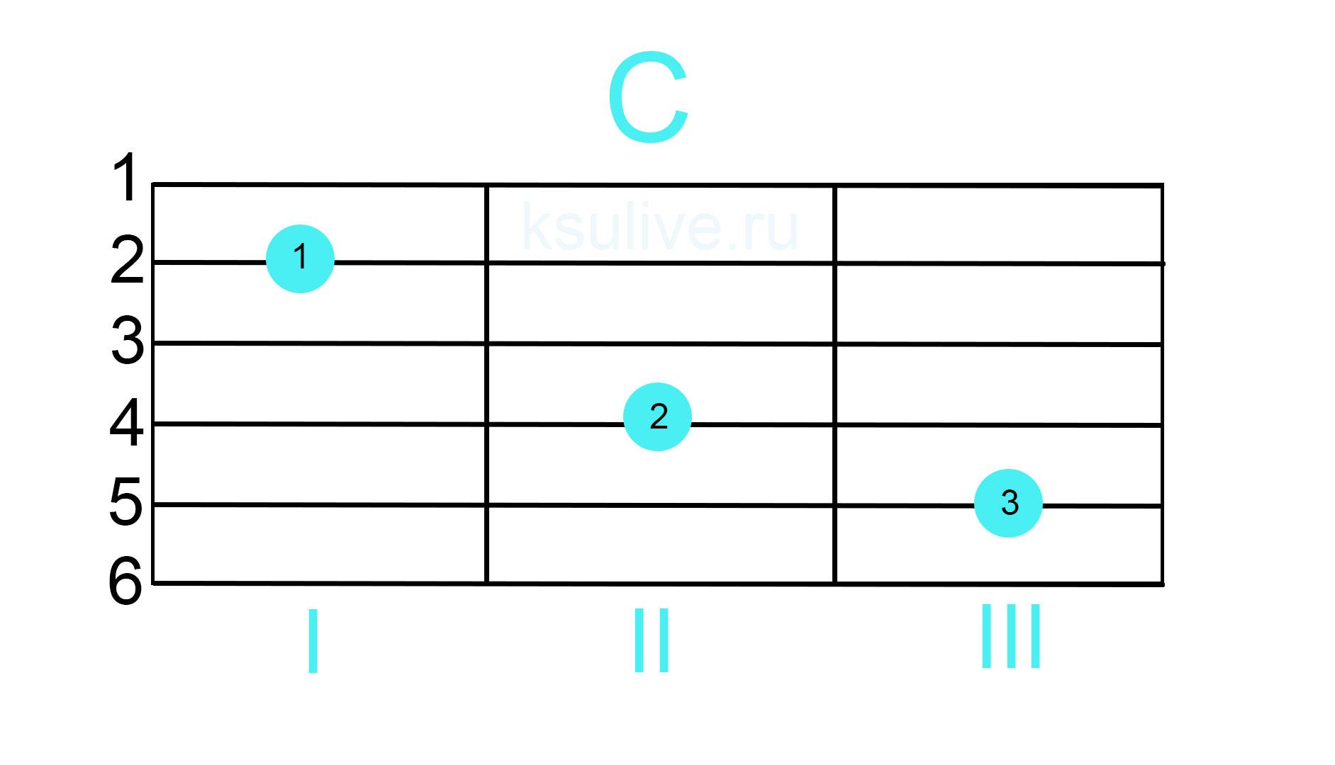 аккорд C
