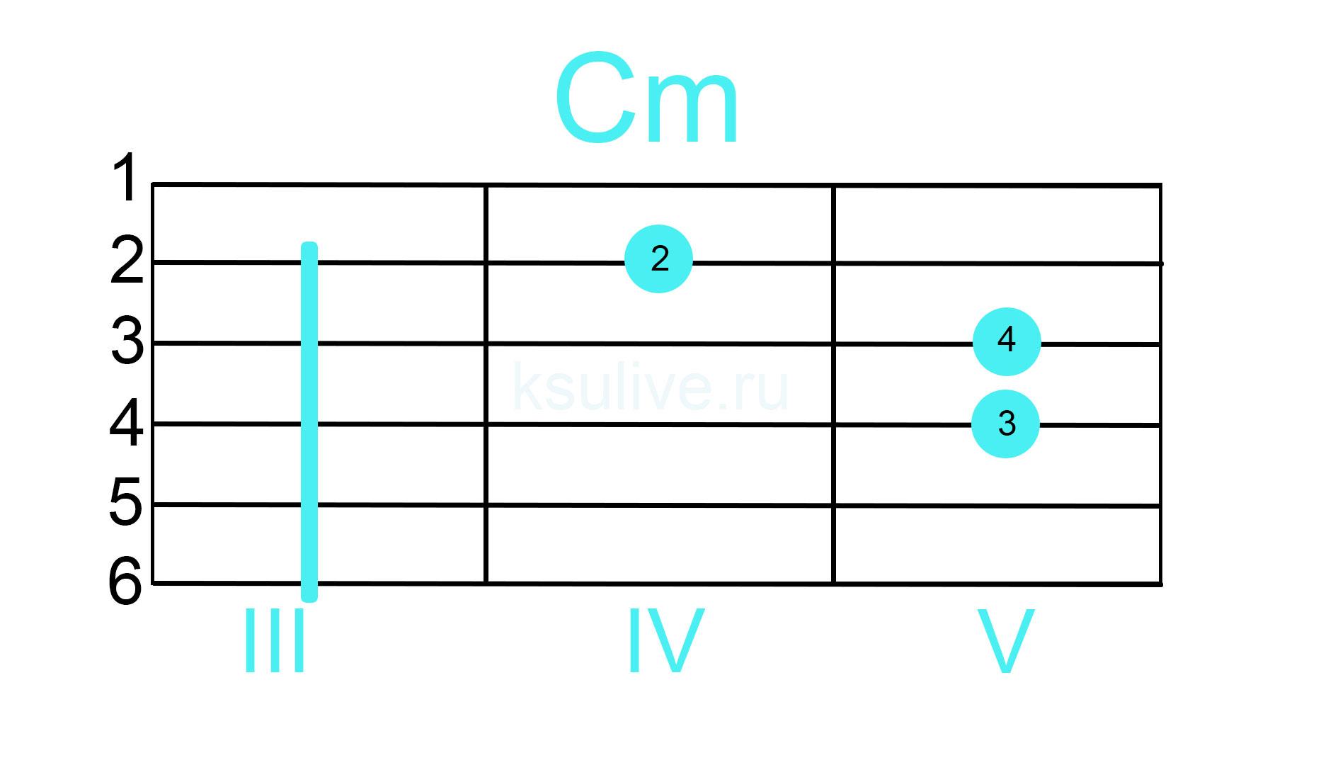 аккорд Cm